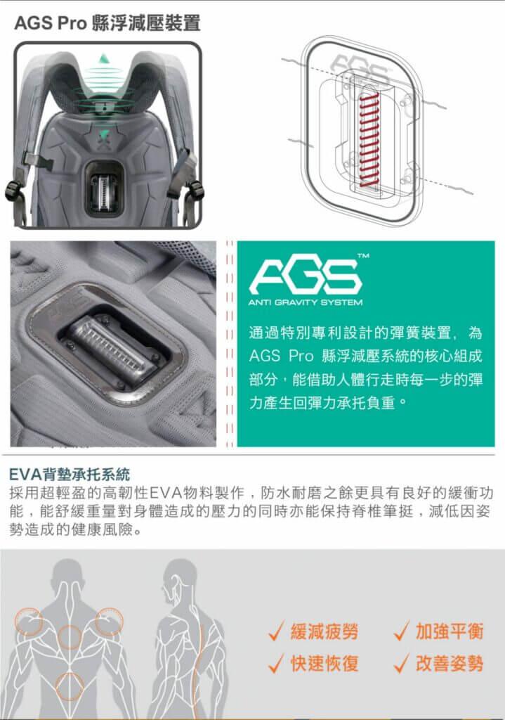 AGS Pro 懸浮減壓裝置